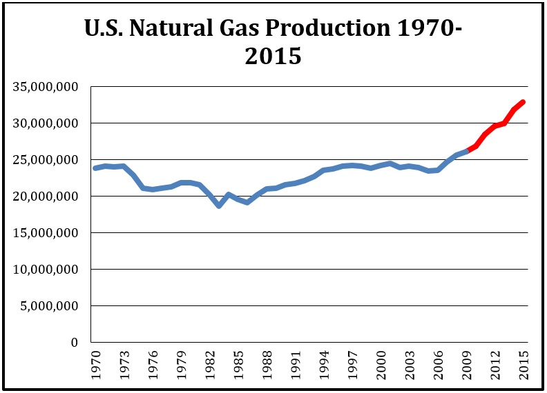 image regarding Story Mountain Printable known as How Americas shale revolution is transforming the planet