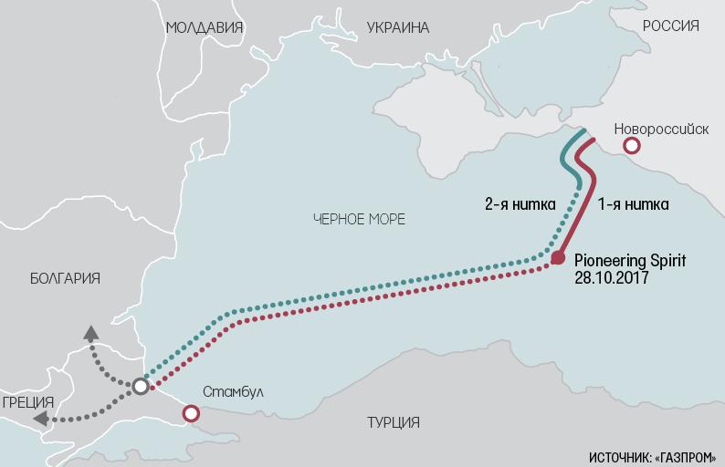 Турски поток – приземяването на Газпром