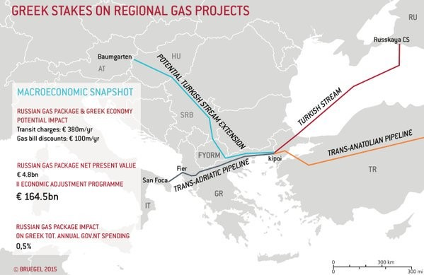 The TAP Turkish Stream extension bypassing Bulgaria