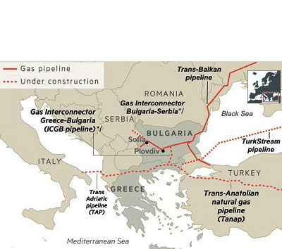 In pursuit of the missing business logic in the Russian-Turkish-Balkan stream through Bulgaria