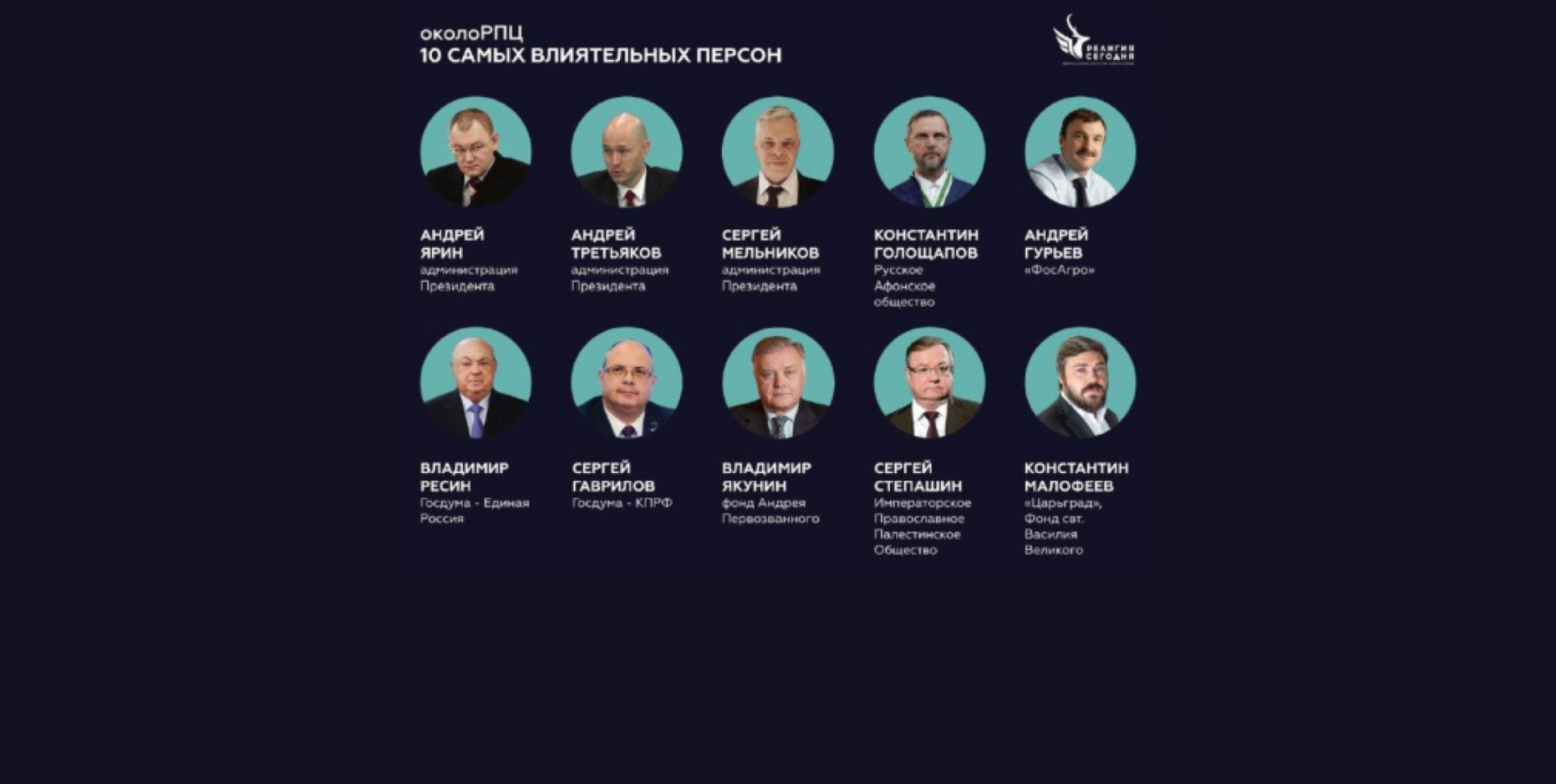 10-те най-влиятелни личности около Руската Църква